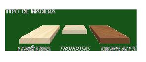 Madera conífera y madera tropical